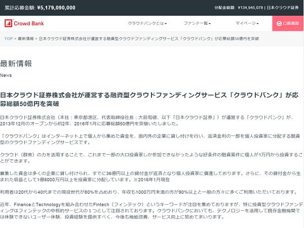 ソーシャルレンディング「クラウドバンク」の累計応募金額が50億円を突破