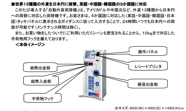 コンビニのファミマが24時間13種類の外貨に両替が可能な「自動外貨両替機」を設置