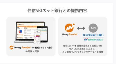corp.moneyforward.com_aboutus_20150825-sbi-shizugin-mf2_