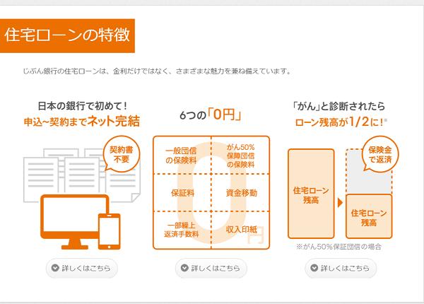 じぶん銀行が日本の銀行で初めてとなる申込みから契約までネットで完結する住宅ローンの提供を開始
