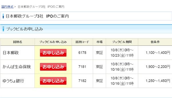 今日から「日本郵政グループ3社」の株式購入の申し込みが開始!