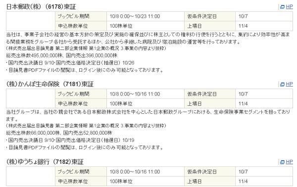 NISAの枠が余っている?だったら郵政3社(日本郵政、かんぽ生命保険、ゆうちょ銀行)のIPOに申し込んでみるのがよいかも